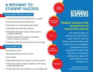 Pathway_Student_Success_082112-1024x791