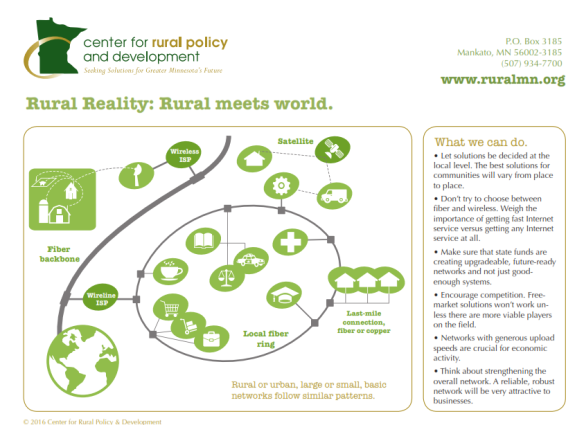 center for rural policy diagram