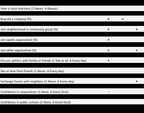 civic-engagement-2